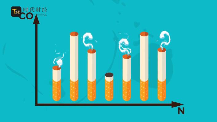 国家烟草局:目标4750万箱,网友:这让禁烟办很为难啊!