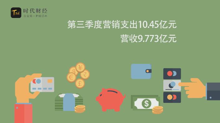 趣头条用户增三倍背后,三季度营销支出超10亿,营收才9.773亿