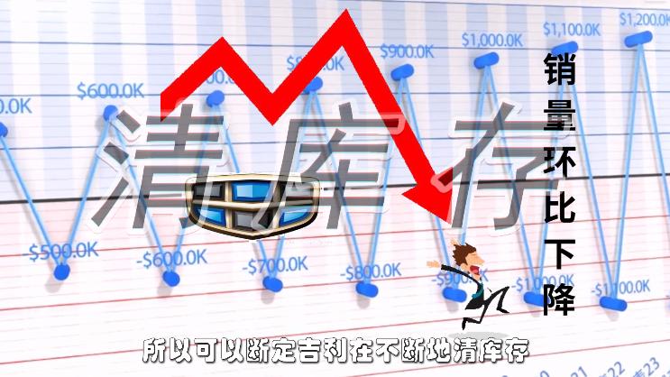 吉利汽车:150万销量换市值蒸发1700亿港元,新年直呼不吉利